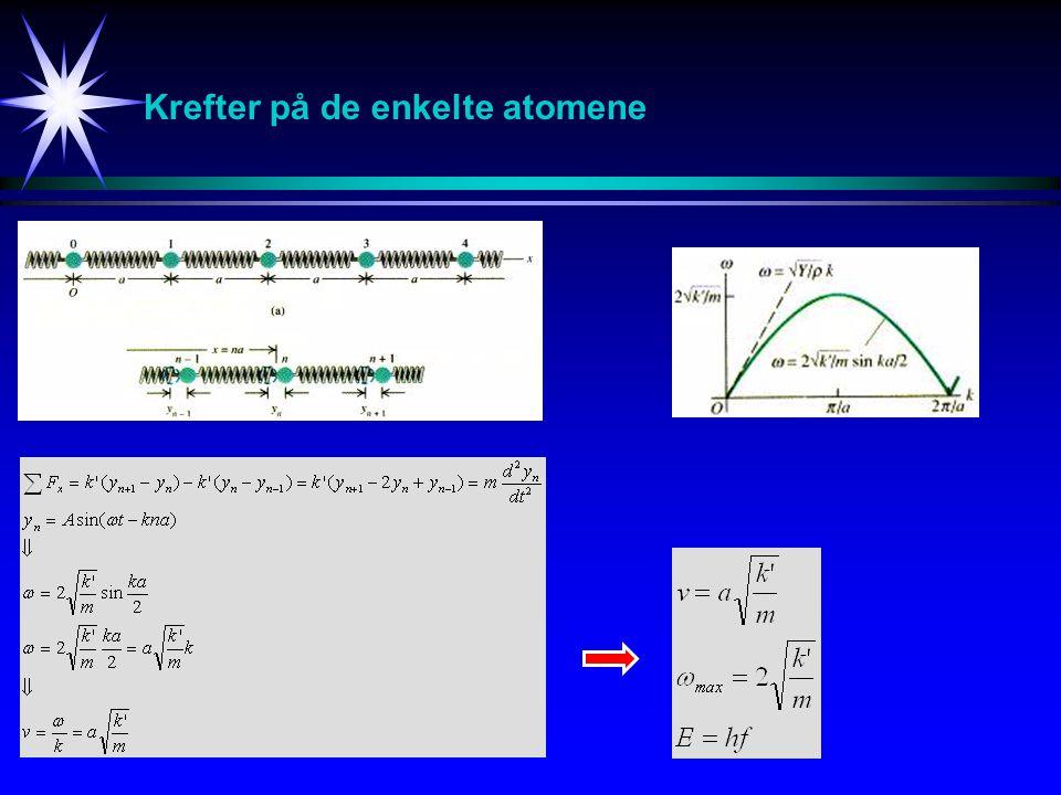 Krefter på de enkelte atomene