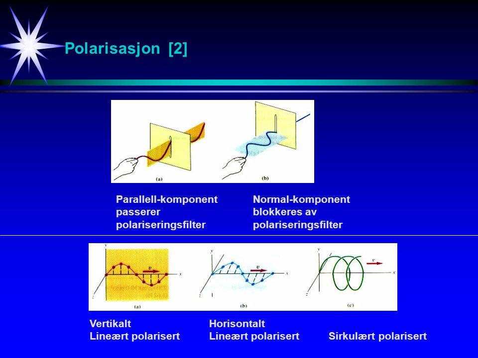 Polarisasjon [2] VertikaltHorisontalt Lineært polarisertLineært polarisertSirkulært polarisert Parallell-komponentNormal-komponent passerer blokkeres