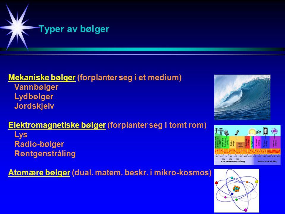 Typer av bølger Mekaniske bølger (forplanter seg i et medium) Vannbølger Lydbølger Jordskjelv Elektromagnetiske bølger (forplanter seg i tomt rom) Lys