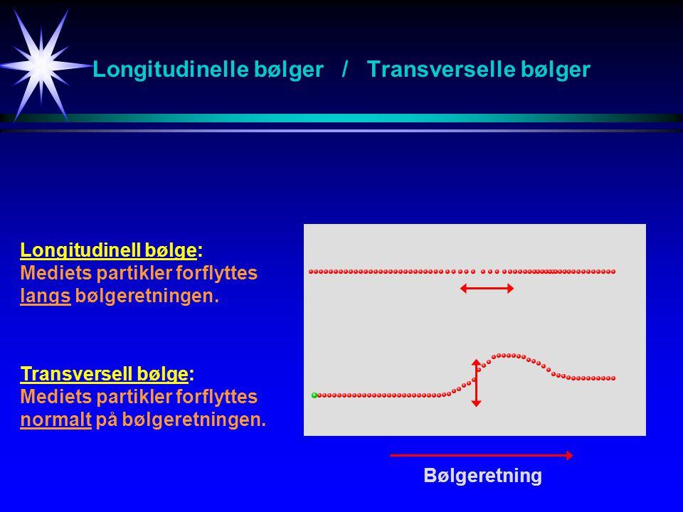 Longitudinelle bølger / Transverselle bølger Longitudinell bølge: Mediets partikler forflyttes langs bølgeretningen. Transversell bølge: Mediets parti