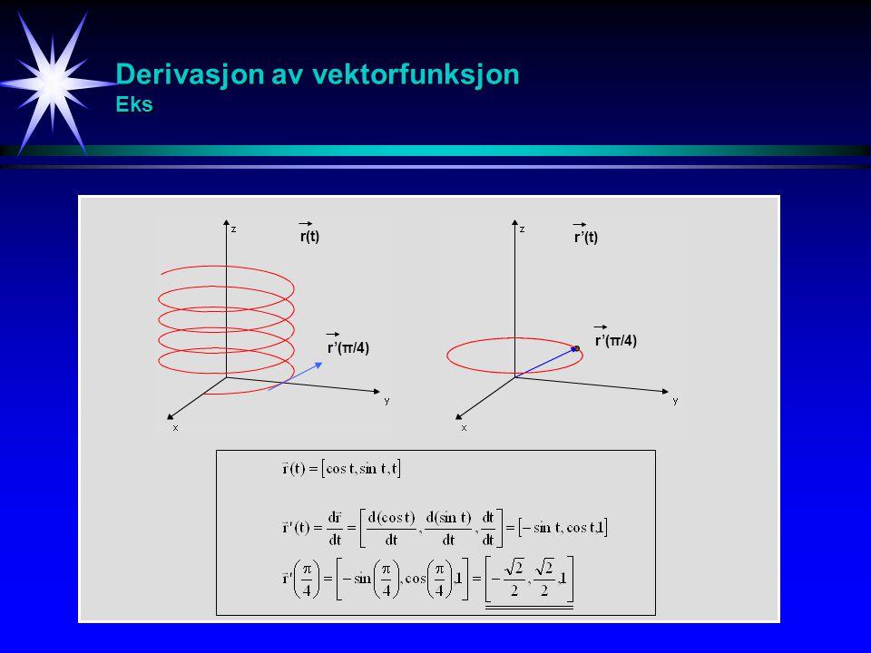 Derivasjon av vektorfunksjon Eks r'(π/4) r(t)r(t) r'(t)