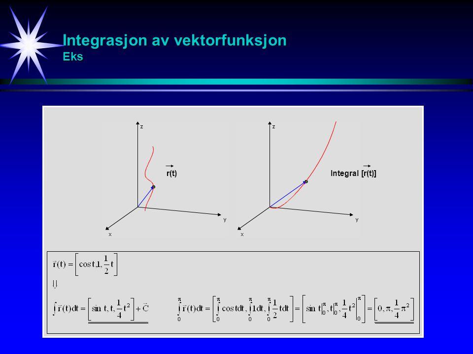 Integrasjon av vektorfunksjon Eks r(t)Integral [r(t)]