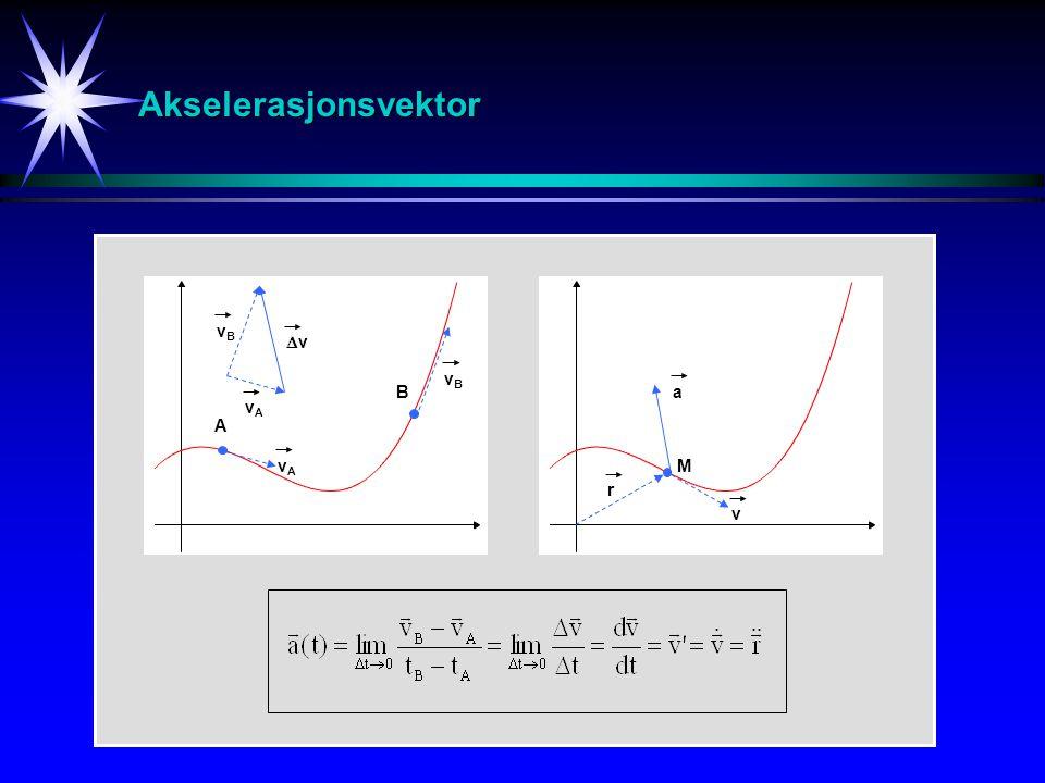 Akselerasjonsvektor A B vAvA vBvB vv M r a v vAvA vBvB