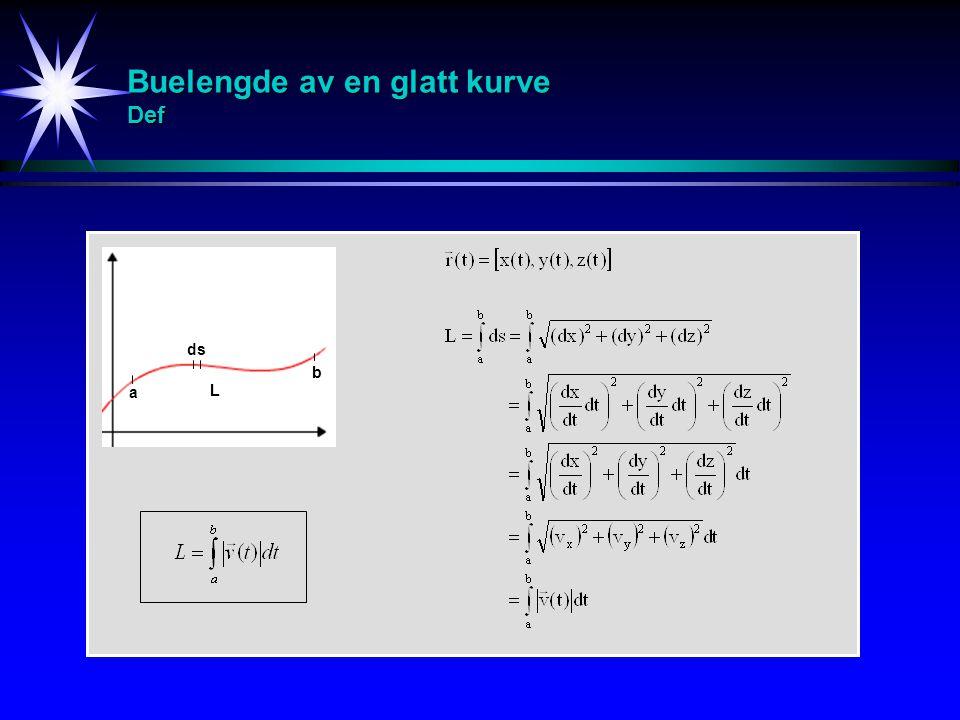 Buelengde av en glatt kurve Def a b ds L