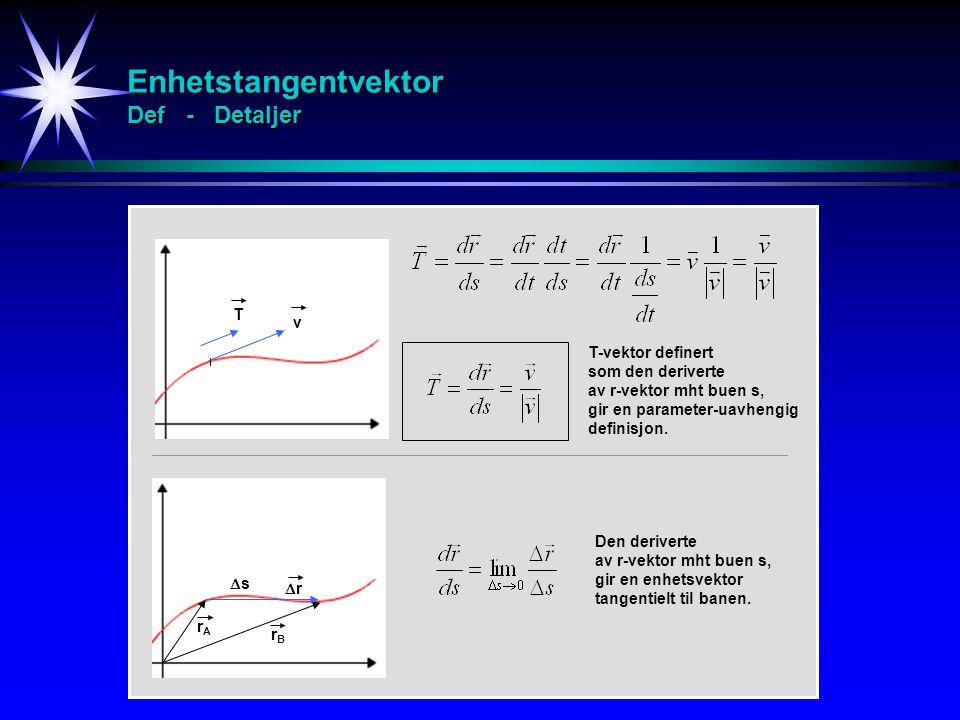 Enhetstangentvektor Def - Detaljer v T rArA rBrB rr ss T-vektor definert som den deriverte av r-vektor mht buen s, gir en parameter-uavhengig defi
