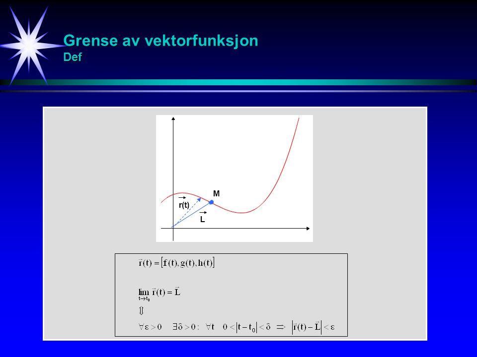 Grense av vektorfunksjon Eks