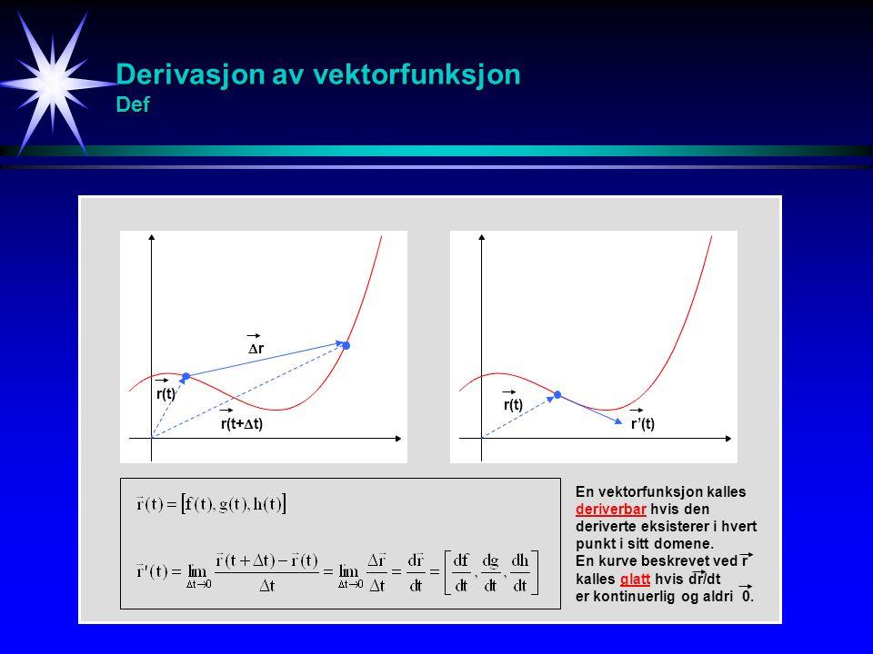 Derivasjon av vektorfunksjon Def r(t) r(t+  t) rr r(t) r'(t) En vektorfunksjon kalles deriverbar hvis den deriverte eksisterer i hvert punkt i sitt