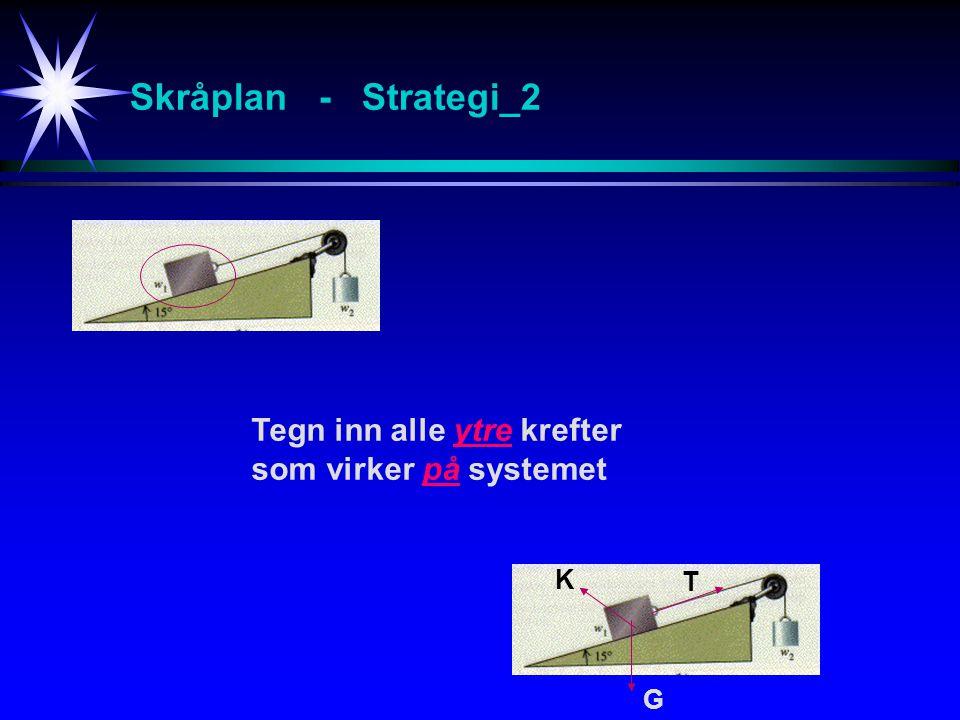 Skråplan - Strategi_2 Tegn inn alle ytre krefter som virker på systemet T G K