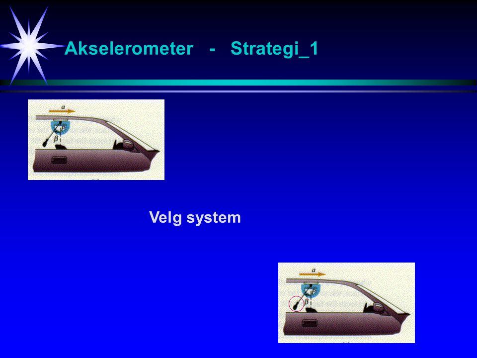Akselerometer - Strategi_1 Velg system