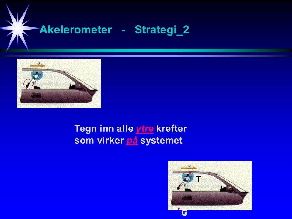 Akelerometer - Strategi_2 Tegn inn alle ytre krefter som virker på systemet G T