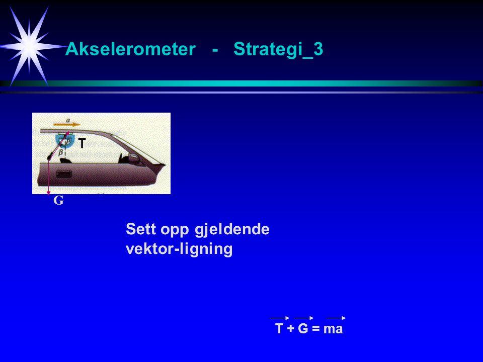 Akselerometer - Strategi_3 Sett opp gjeldende vektor-ligning T + G = ma G T