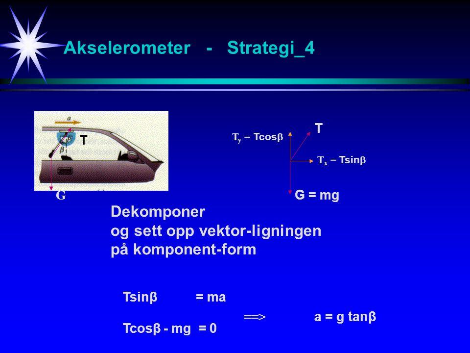 Akselerometer - Strategi_4 G Dekomponer og sett opp vektor-ligningen på komponent-form Tsinβ = ma Tcosβ - mg = 0 G T G = mg T T x = Tsin  T y = Tcos  a = g tanβ ==>