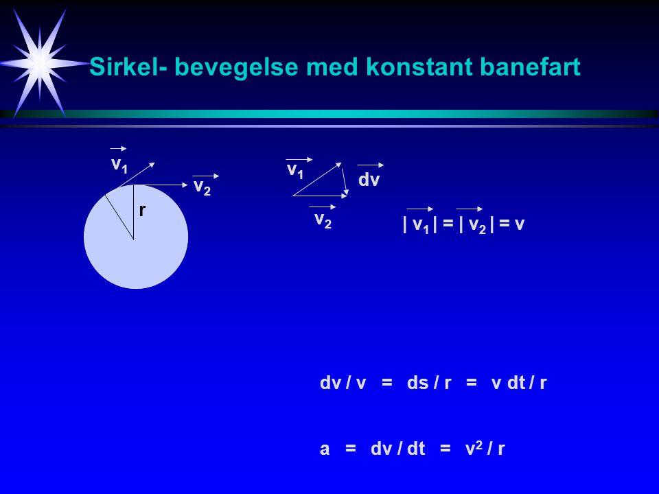 Sirkel- bevegelse med konstant banefart v1v1 v2v2 r v1v1 v2v2 dv dv / v = ds / r = v dt / r a = dv / dt = v 2 / r | v 1 | = | v 2 | = v