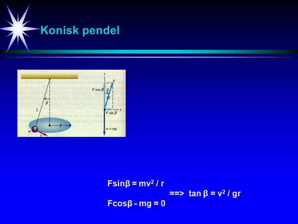 Konisk pendel Fsinβ = mv 2 / r Fcosβ - mg = 0 ==> tan β = v 2 / gr