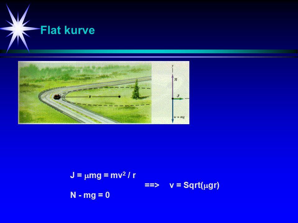 Flat kurve J =  mg = mv 2 / r ==>v = Sqrt(  gr) N - mg = 0