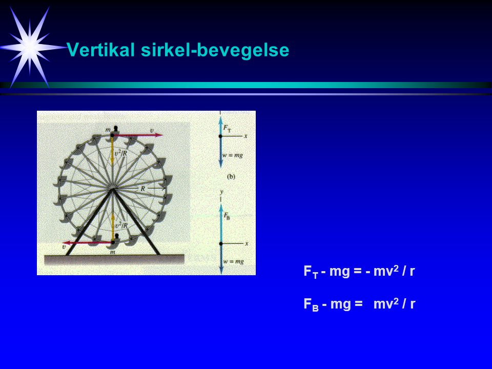 Vertikal sirkel-bevegelse F T - mg = - mv 2 / r F B - mg = mv 2 / r