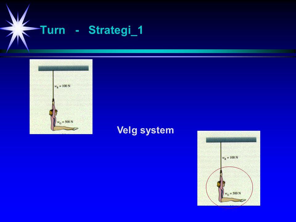 Turn - Strategi_1 Velg system