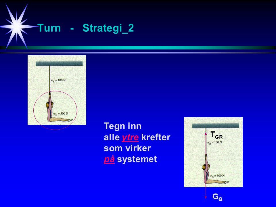 Turn - Strategi_2 Tegn inn alle ytre krefter som virker på systemet G T GR