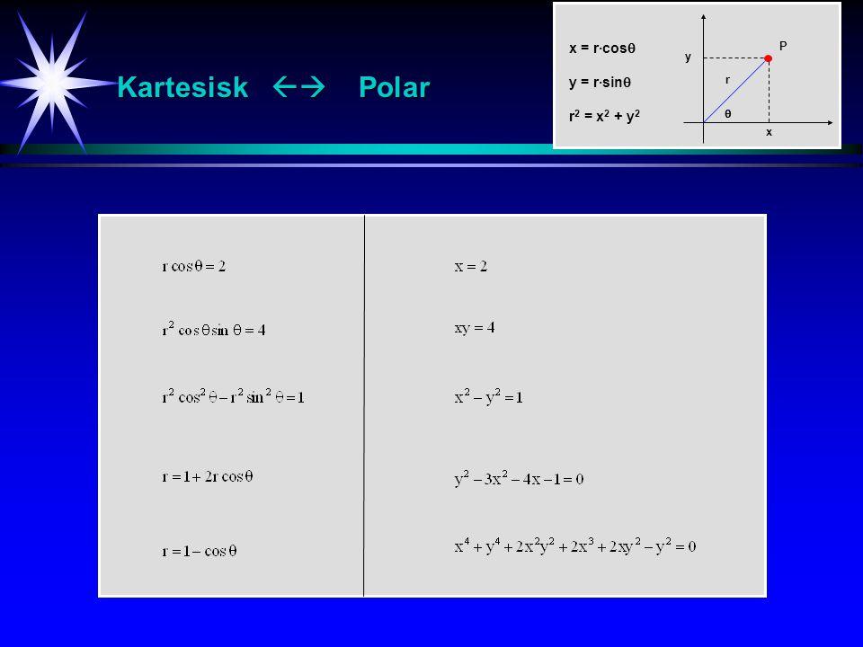 Kartesisk  Polar x = r·cos  y = r·sin  r 2 = x 2 + y 2 P r y  x