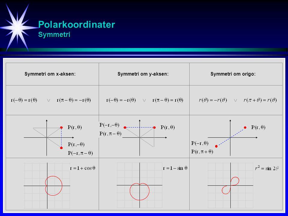 Polarkoordinater Symmetri Symmetri om x-aksen:Symmetri om y-aksen:Symmetri om origo: