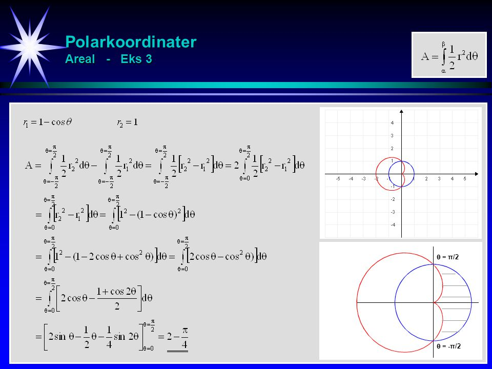 Polarkoordinater Areal - Eks 3  = π/2  = -π/2