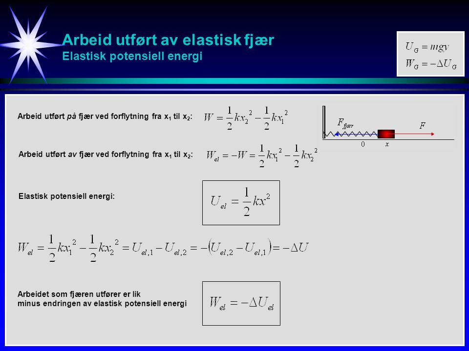 Arbeid utført av elastisk fjær Elastisk potensiell energi Arbeid utført på fjær ved forflytning fra x 1 til x 2 : Elastisk potensiell energi: Arbeidet