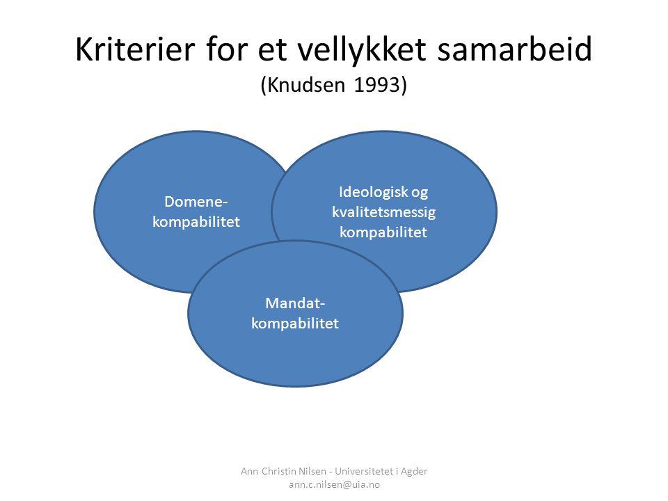 Kriterier for et vellykket samarbeid (Knudsen 1993) Ann Christin Nilsen - Universitetet i Agder ann.c.nilsen@uia.no Domene- kompabilitet Ideologisk og