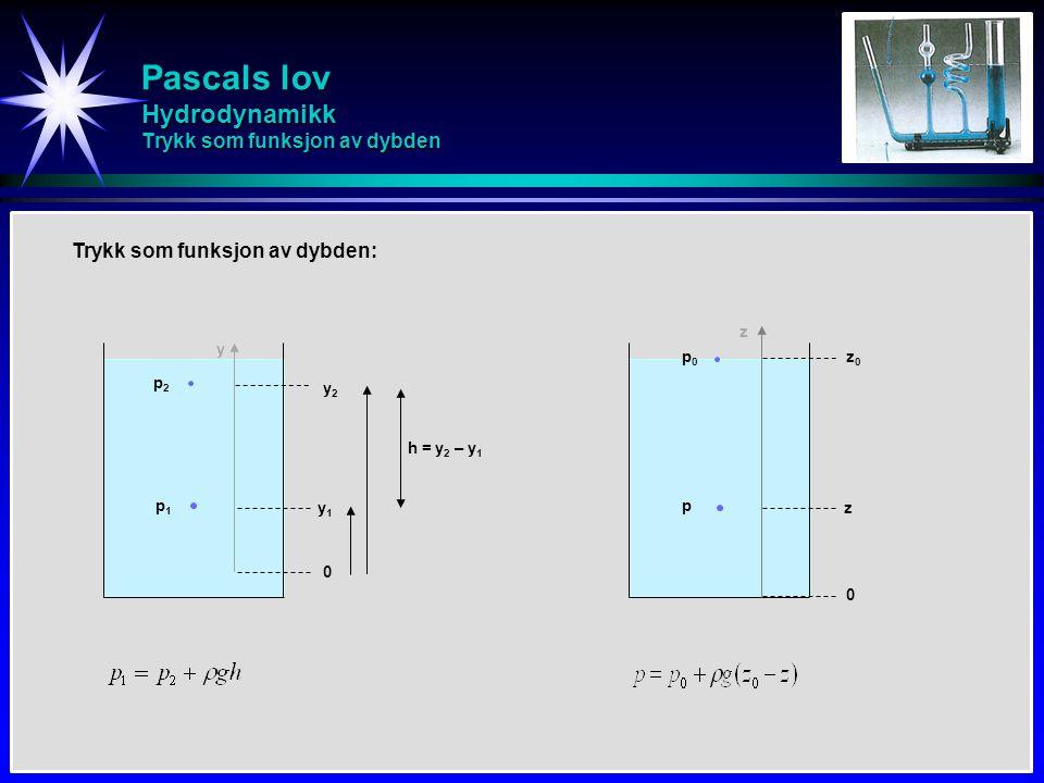 Pascals lov Hydrodynamikk Trykk som funksjon av dybden p p0p0 0 z z0z0 Trykk som funksjon av dybden: z p1p1 p2p2 h = y 2 – y 1 0 y1y1 y2y2 y