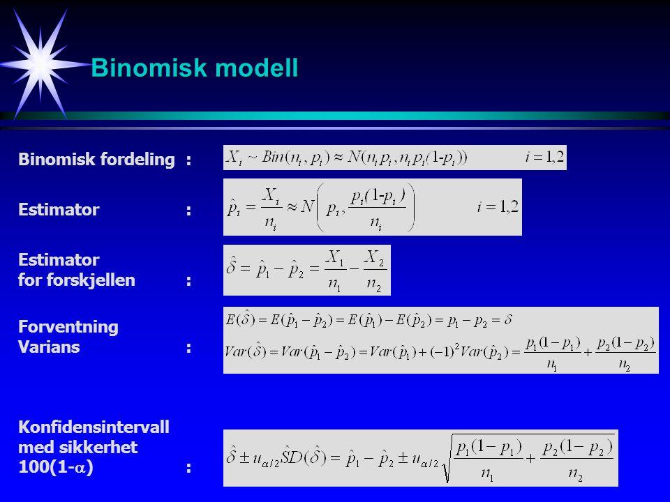 13 Binomisk modell Eks: Defektsannsynligheter Fabrikk F 1 :n 1 = 200 kontrollerte enheter X 1 = 17 defekte enheter Fabrikk F 2 :n 2 = 200 kontrollerte enheter X 2 = 31 defekte enheter 95% konfidensintervall: Estimator for forskjellen: