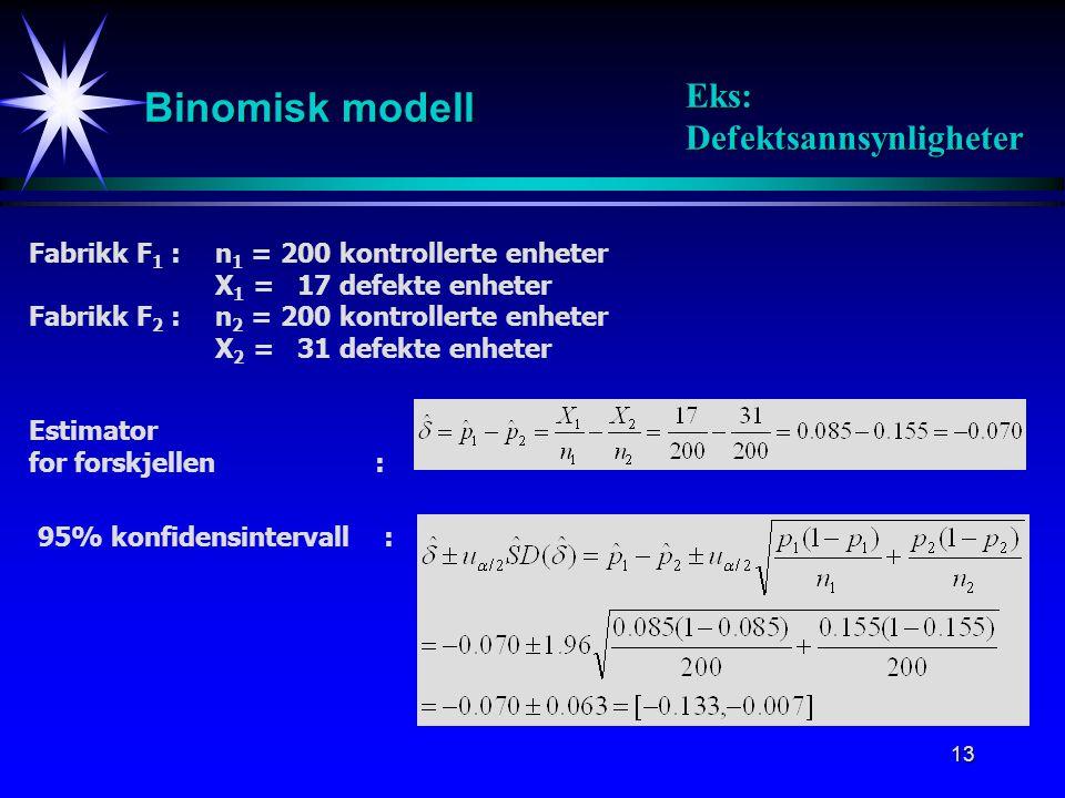 14 Hypotesetest Binomisk modell Kan ikke brukes som testobservatør siden p er ukjent.