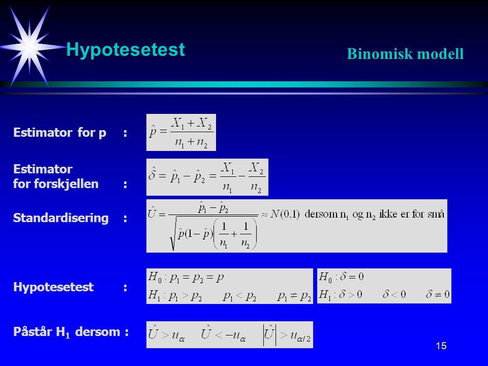 16 Hypotesetest Binomisk modell Eks: Defektsannsynlighet Konklusjon: Påstår H 1 p 1 < p 2 Defektsannsynligheten er F 1 er lavere enn ved F 2 Estimator for p: Estimator for forskjellen: Standardisering: Hypotesetest: