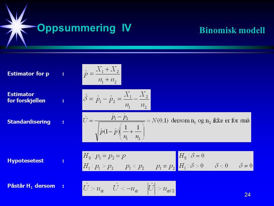 25 Konfidensintervall med sikkerhet 100(1-  ): Forventning Varians: Hypergeometrisk fordeling: Estimator: Estimator for forskjellen: Oppsummering V Hypergeometrisk modell