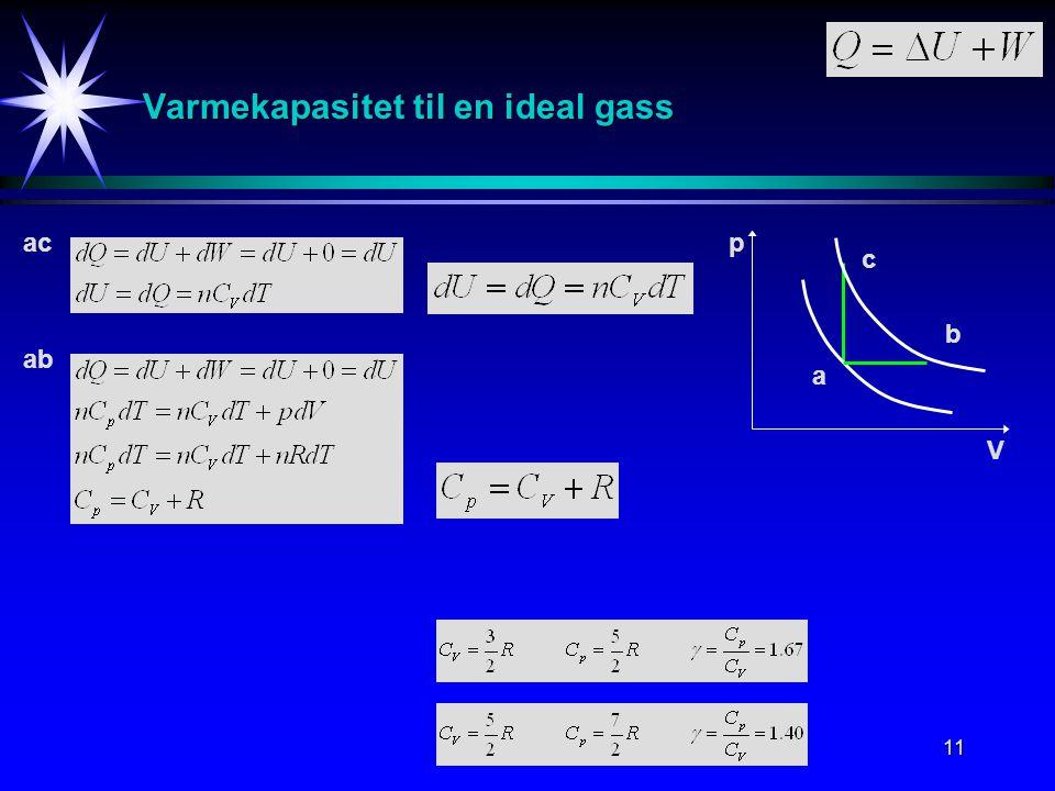 11 Varmekapasitet til en ideal gass V p a b c ac ab