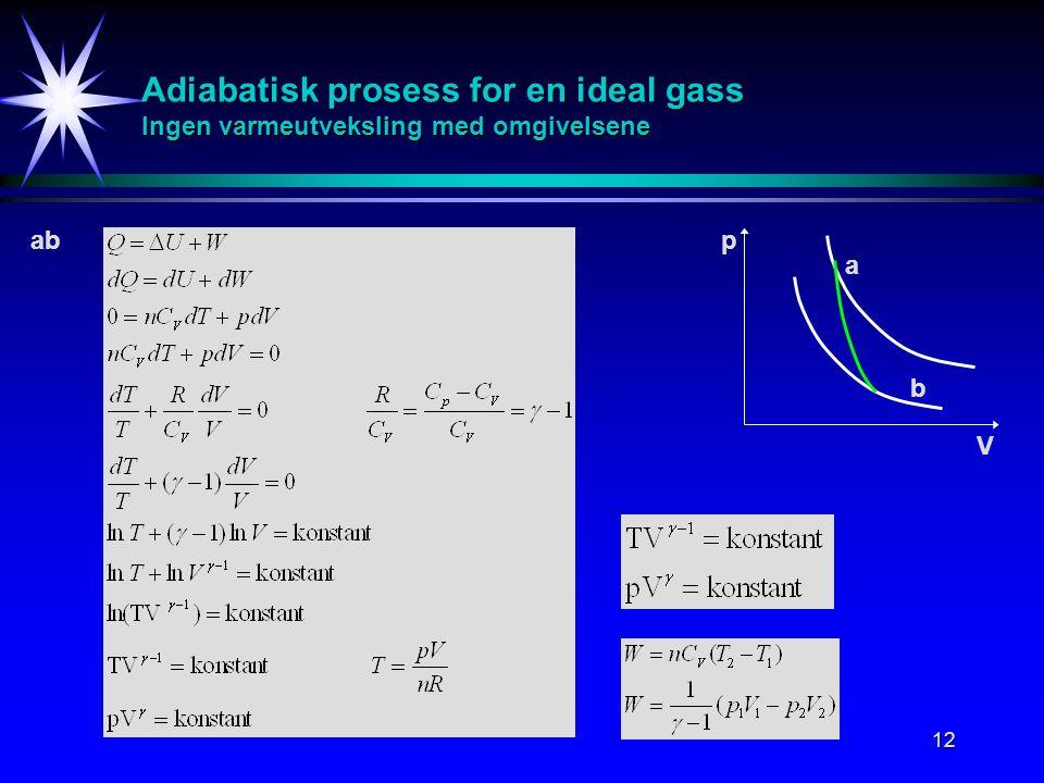 12 Adiabatisk prosess for en ideal gass Ingen varmeutveksling med omgivelsene V p b a ab