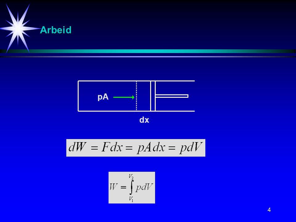 5 Arbeid Eksempler V p V p V p W > 0W < 0W =p(V 2 -V 1 )