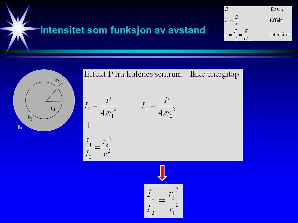 Intensitet som funksjon av avstand r1r1 r2r2 I1I1 I2I2