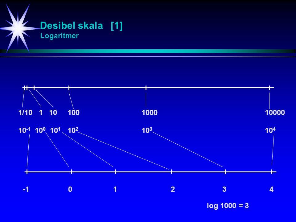 Desibel skala [1] Logaritmer 1/10 1 10100100010000 10 -1 10 0 10 1 10 2 10 3 10 4 -1 0 12 34 log 1000 = 3