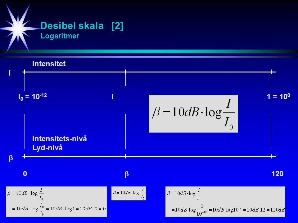 Desibel skala [2] Logaritmer I 0 = 10 -12 I1 = 10 0 0  120 I  Intensitet Intensitets-nivå Lyd-nivå