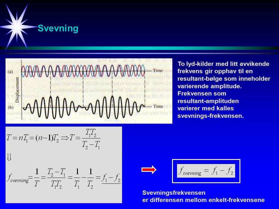Svevning To lyd-kilder med litt avvikende frekvens gir opphav til en resultant-bølge som inneholder varierende amplitude.