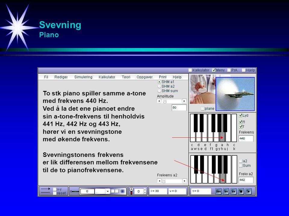 Svevning Piano To stk piano spiller samme a-tone med frekvens 440 Hz.