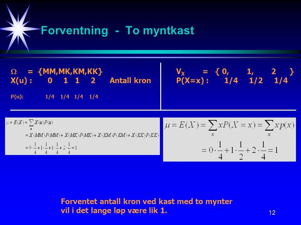 12 Forventning - To myntkast  = {MM,MK,KM,KK} X(u) : 0 1 1 2 Antall kron P(u): 1/4 1/4 1/4 1/4 V X = { 0, 1, 2 } P(X=x) : 1/4 1/2 1/4 Forventet antal