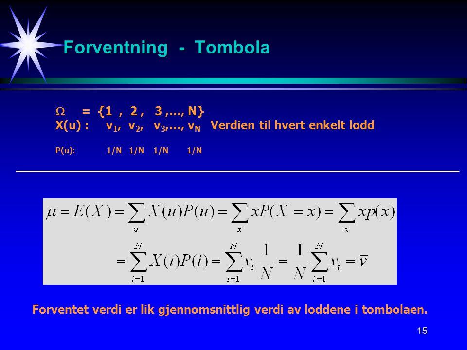 15 Forventning - Tombola  = {1, 2, 3,…, N} X(u) : v 1, v 2, v 3,…, v N Verdien til hvert enkelt lodd P(u): 1/N 1/N 1/N 1/N Forventet verdi er lik gje
