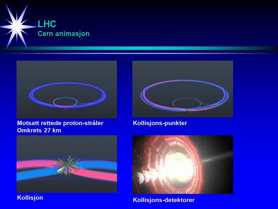 LHC Cern animasjon Motsatt rettede proton-stråler Omkrets 27 km Kollisjons-punkter Kollisjon Kollisjons-detektorer