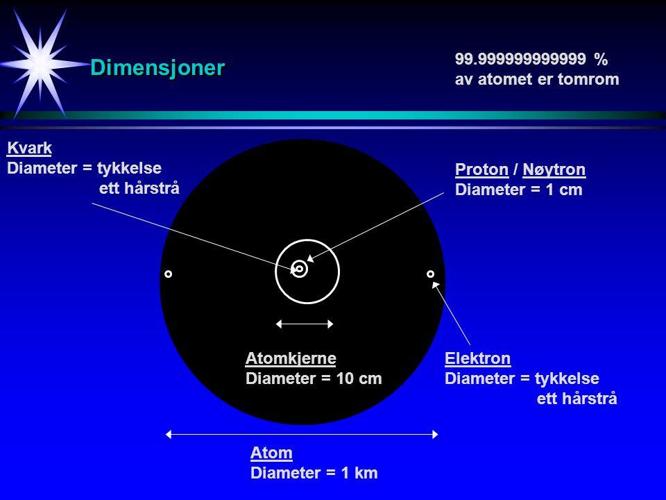DimensjonerDimensjoner Kvark Diameter = tykkelse ett hårstrå Proton / Nøytron Diameter = 1 cm Elektron Diameter = tykkelse ett hårstrå Atomkjerne Diam