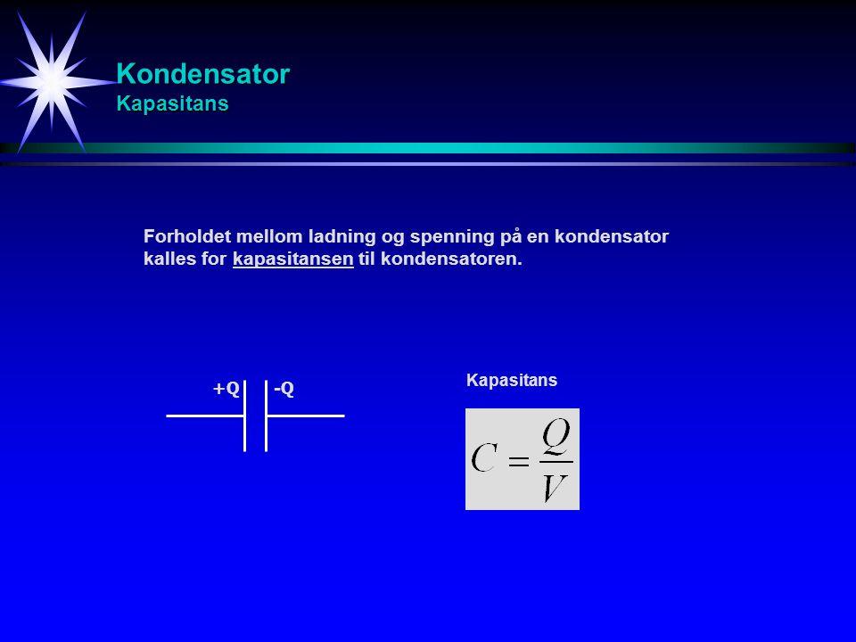 Kondensator Kapasitans +Q-Q Kapasitans Forholdet mellom ladning og spenning på en kondensator kalles for kapasitansen til kondensatoren.