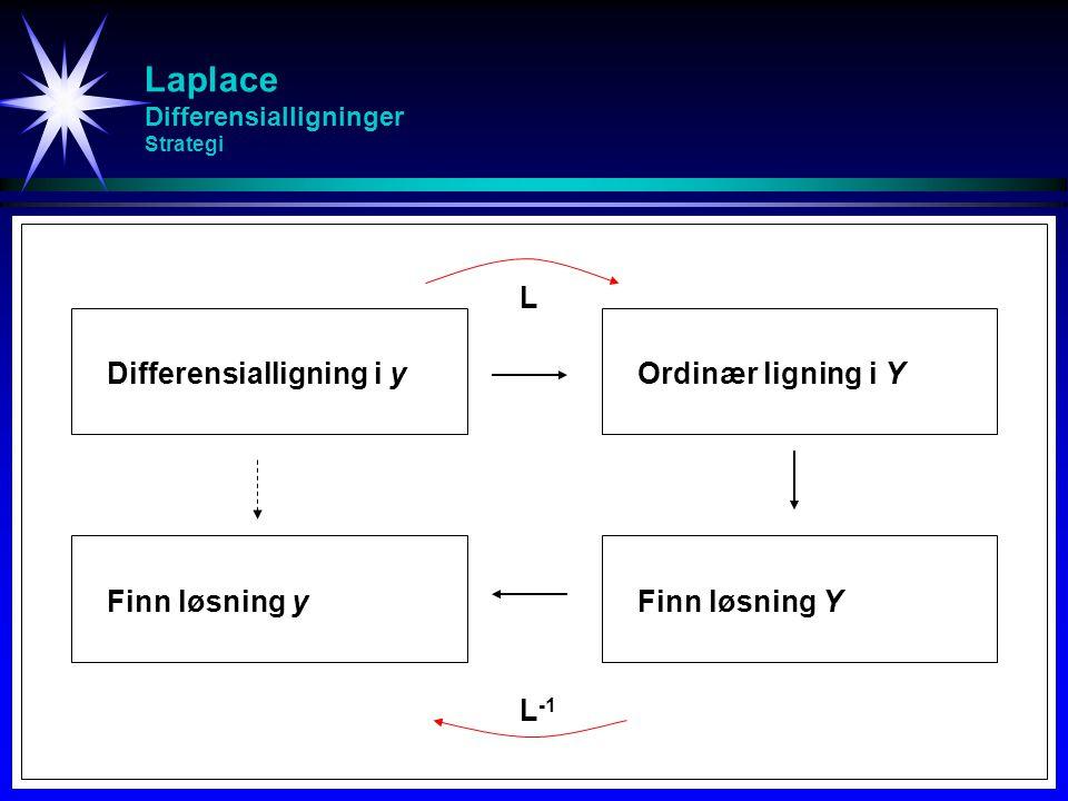 Laplace Differensialligninger Strategi Differensialligning i yOrdinær ligning i Y Finn løsning yFinn løsning Y L L -1