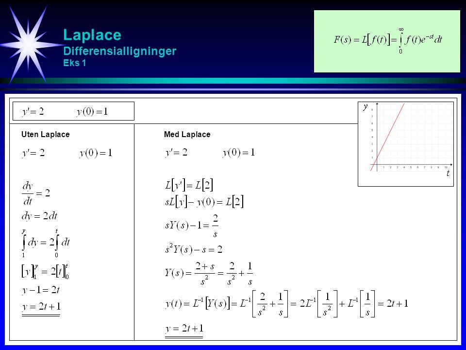 Laplace Differensialligninger Eks 1 Uten LaplaceMed Laplace
