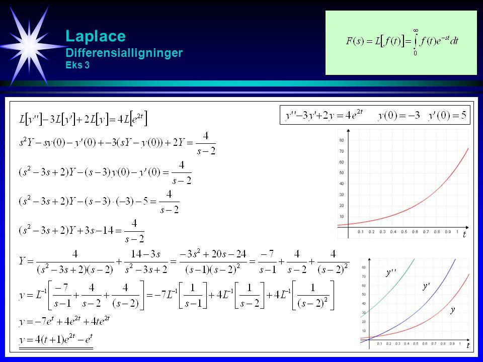 Laplace Differensialligninger Eks 3