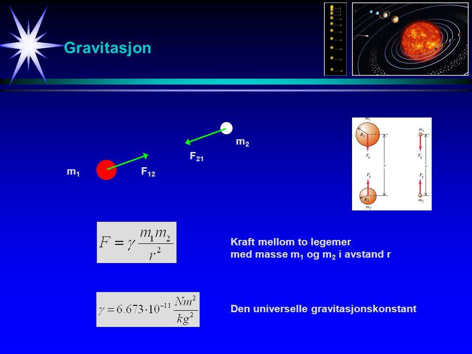 m1m1 m2m2 F 12 F 21 Den universelle gravitasjonskonstant Kraft mellom to legemer med masse m 1 og m 2 i avstand r