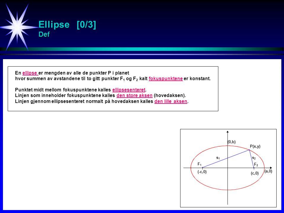Ellipse [0/3] Def En ellipse er mengden av alle de punkter P i planet hvor summen av avstandene til to gitt punkter F 1 og F 2 kalt fokuspunktene er k
